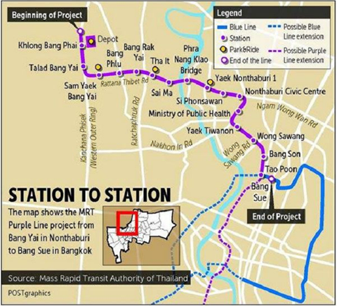 曼谷第4條捷運線「紫色線」,計畫明年正式通車